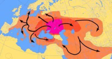 Україна – колиска білої раси, українці – автохтонний арійський народ, мало пов'язаний з росіянами –  генетики